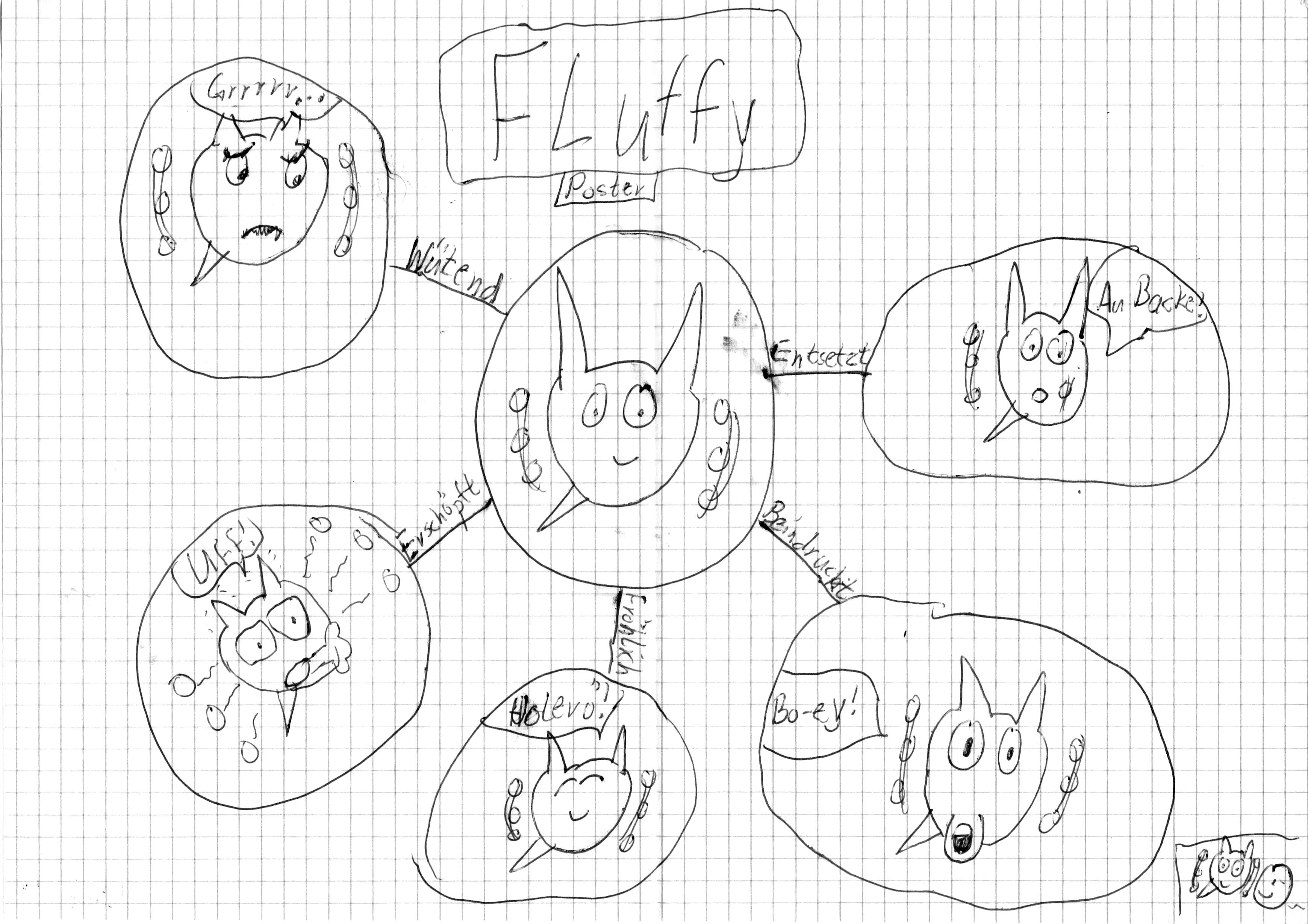 Ziemlich Ohr Diagramm Beschriftet Fotos - Anatomie Ideen - finotti.info